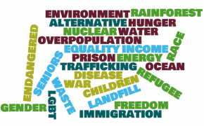 colorful word cloud of political issues