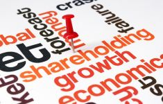 Word cloud of business terms with SHAREHOLDING pinned with red tack.